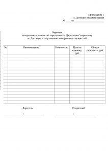 Договор пожертвования имущества бюджетному учреждению - образец 2020