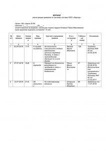 Образец заполнения журнала приказов по личному составу  2020